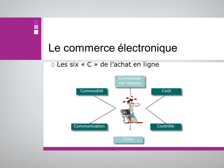 Le commerce électronique Les six « C » de lachat en ligne 72 Commande sur mesure Commodité Coût Communication Contrôle Choix