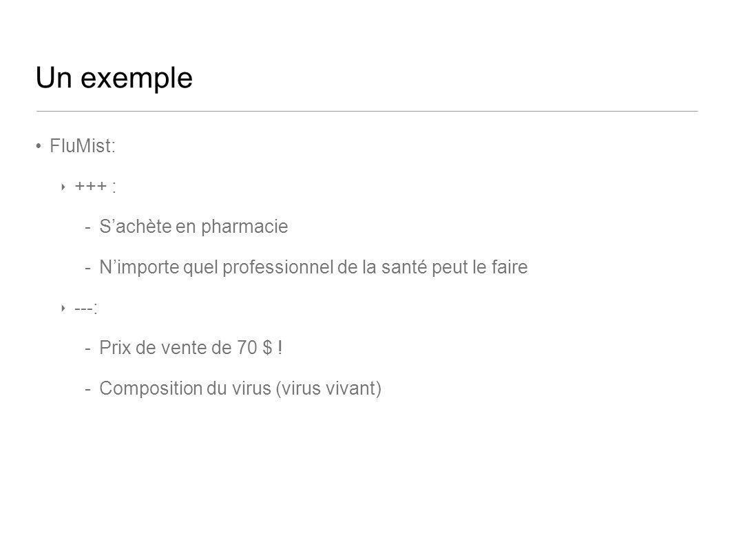 Un exemple FluMist: +++ : -Sachète en pharmacie -Nimporte quel professionnel de la santé peut le faire ---: -Prix de vente de 70 $ ! -Composition du v