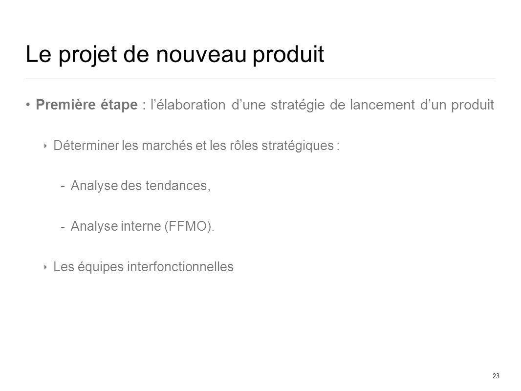 23 Le projet de nouveau produit Première étape : lélaboration dune stratégie de lancement dun produit Déterminer les marchés et les rôles stratégiques