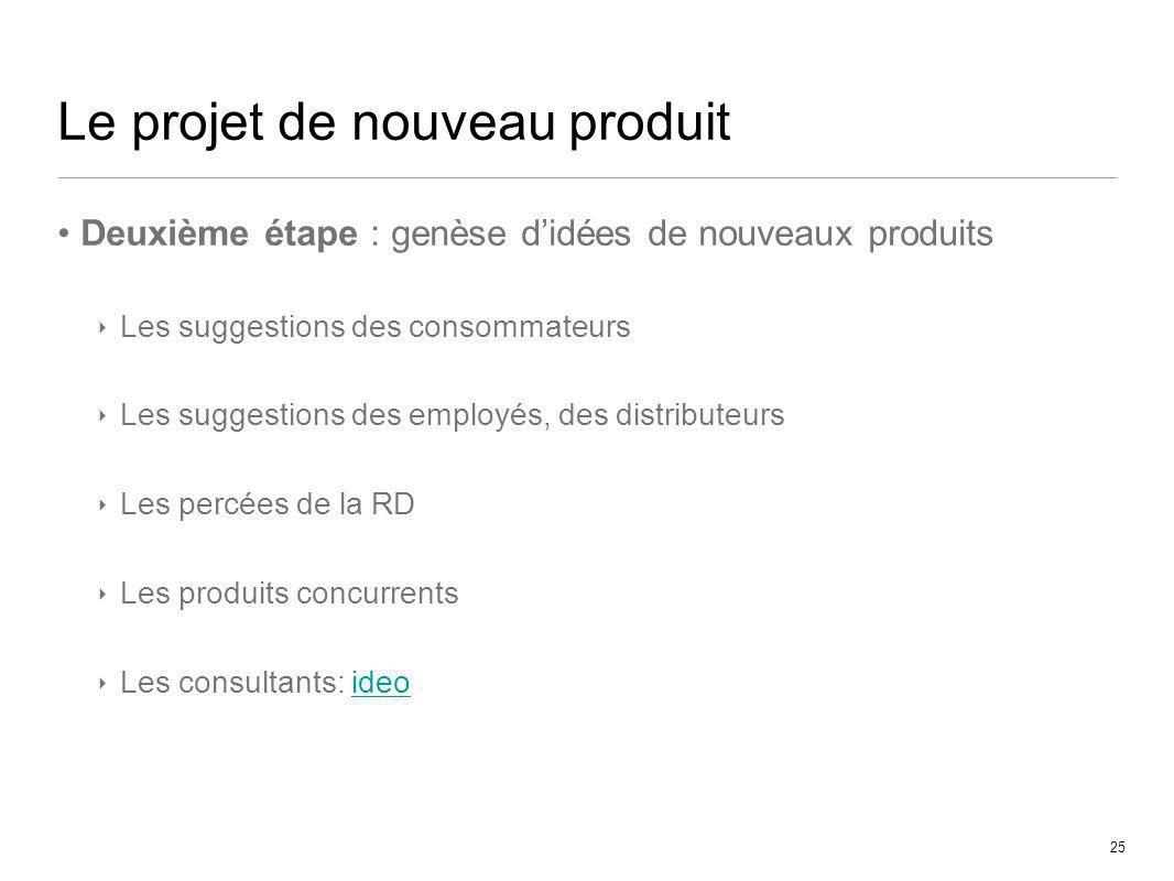 25 Le projet de nouveau produit Deuxième étape : genèse didées de nouveaux produits Les suggestions des consommateurs Les suggestions des employés, de