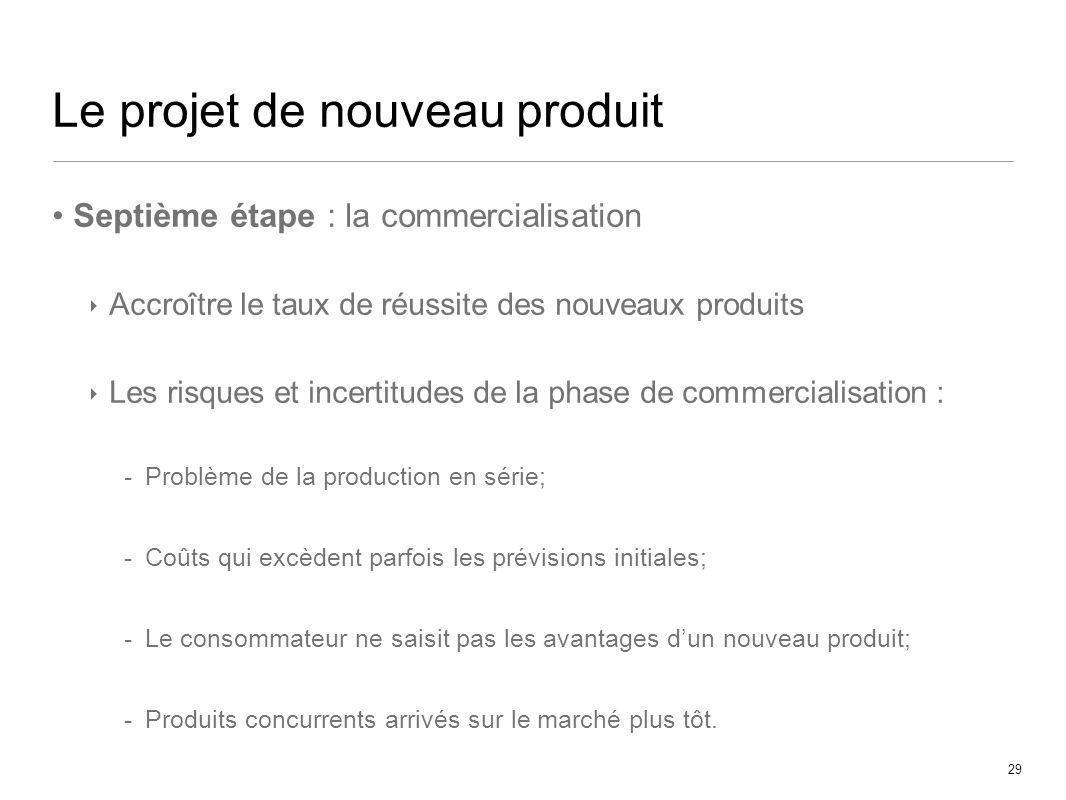29 Le projet de nouveau produit Septième étape : la commercialisation Accroître le taux de réussite des nouveaux produits Les risques et incertitudes