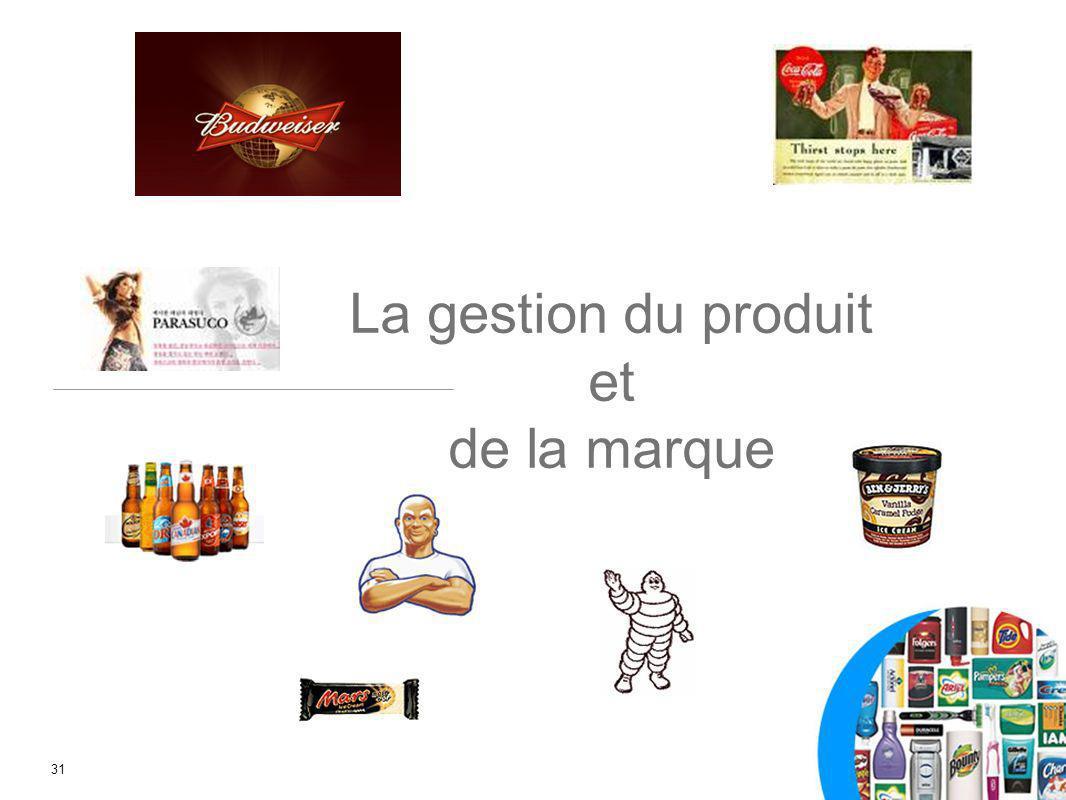 31 La gestion du produit et de la marque