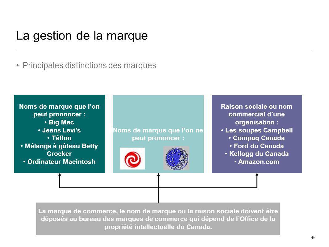 46 La gestion de la marque Principales distinctions des marques La marque de commerce, le nom de marque ou la raison sociale doivent être déposés au b