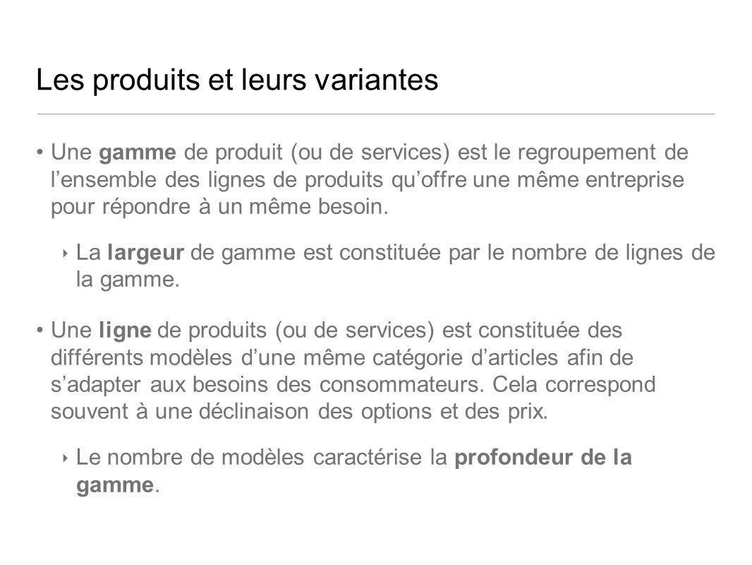Les produits et leurs variantes Une gamme de produit (ou de services) est le regroupement de lensemble des lignes de produits quoffre une même entrepr