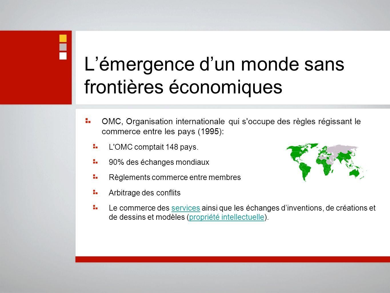Lémergence dun monde sans frontières économiques OMC, Organisation internationale qui s'occupe des règles régissant le commerce entre les pays (1995):