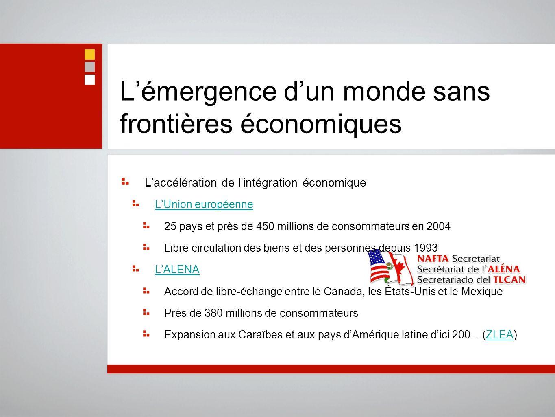 Lémergence dun monde sans frontières économiques Laccélération de lintégration économique LUnion européenne 25 pays et près de 450 millions de consomm