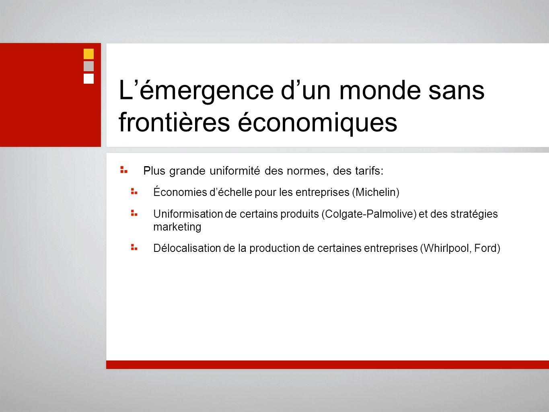 Lémergence dun monde sans frontières économiques Plus grande uniformité des normes, des tarifs: Économies déchelle pour les entreprises (Michelin) Uni