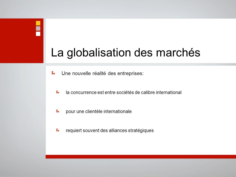 La globalisation des marchés Une nouvelle réalité des entreprises: la concurrence est entre sociétés de calibre international pour une clientèle inter