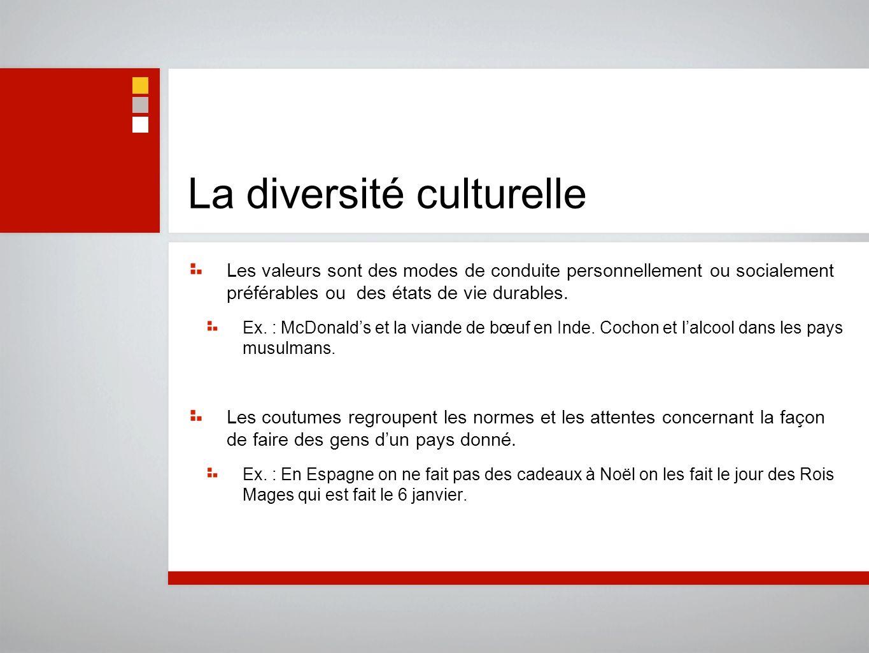 La diversité culturelle Les valeurs sont des modes de conduite personnellement ou socialement préférables ou des états de vie durables. Ex. : McDonald