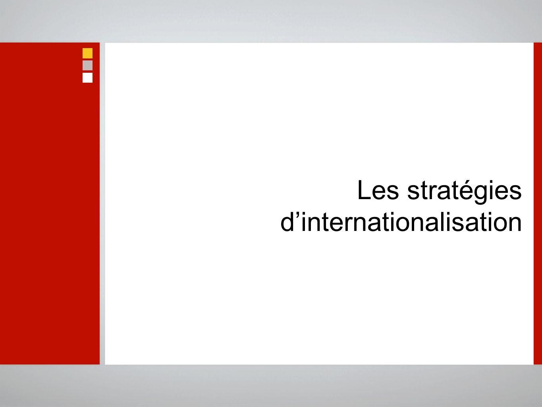 Les stratégies dinternationalisation