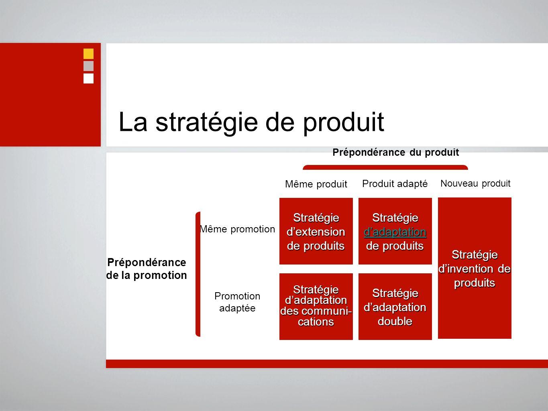 La stratégie de produit Stratégie dextension de produits Stratégie dadaptation double Stratégie dadaptation des communi- cations Stratégie dadaptation