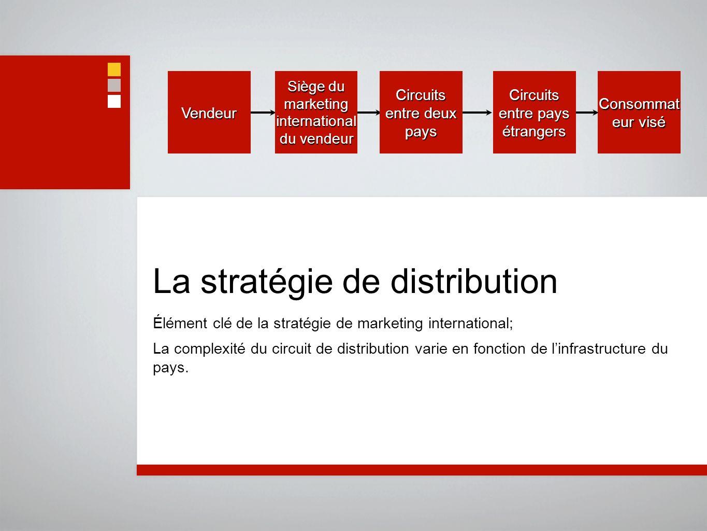 La stratégie de distribution Élément clé de la stratégie de marketing international; La complexité du circuit de distribution varie en fonction de lin