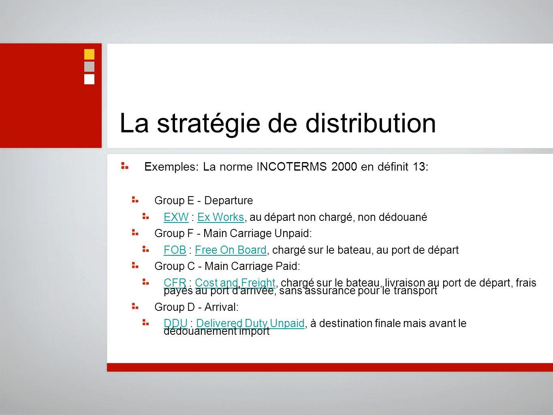 La stratégie de distribution Exemples: La norme INCOTERMS 2000 en définit 13: Group E - Departure EXWEXW : Ex Works, au départ non chargé, non dédouan