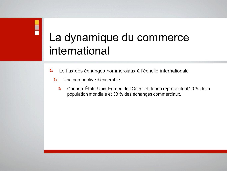 La dynamique du commerce international Le flux des échanges commerciaux à léchelle internationale Une perspective densemble Canada, États-Unis, Europe