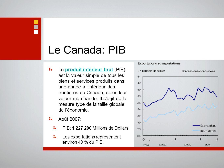Le Canada: PIB Le produit intérieur brut (PIB) est la valeur simple de tous les biens et services produits dans une année à lintérieur des frontières