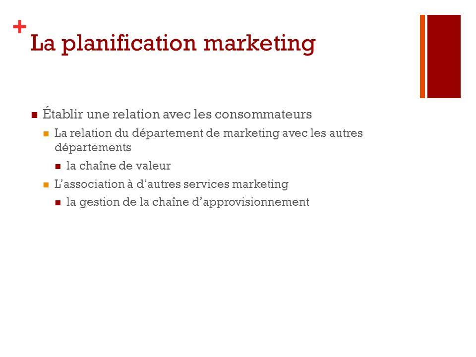 + La planification marketing Établir une relation avec les consommateurs La relation du département de marketing avec les autres départements la chaîn
