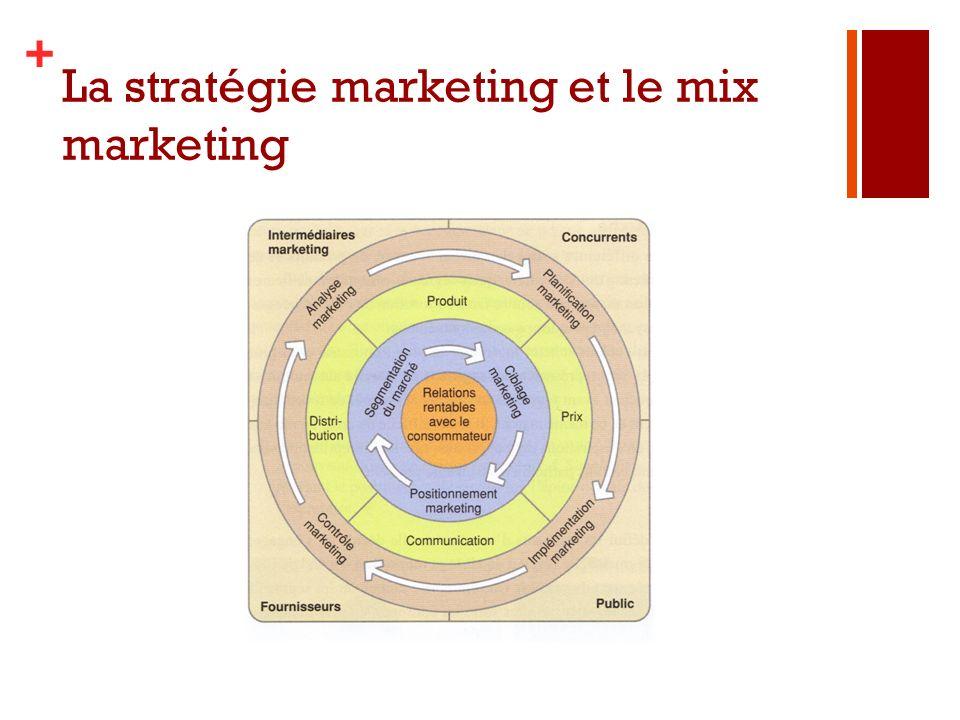 + La stratégie marketing et le mix marketing