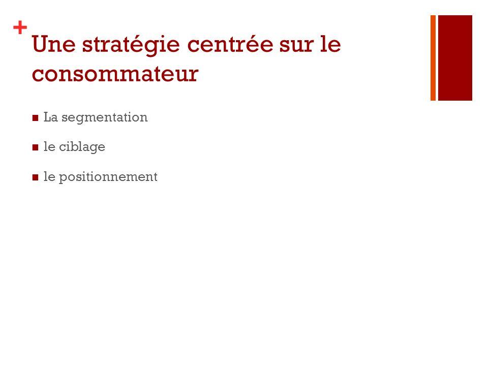 + Une stratégie centrée sur le consommateur La segmentation le ciblage le positionnement