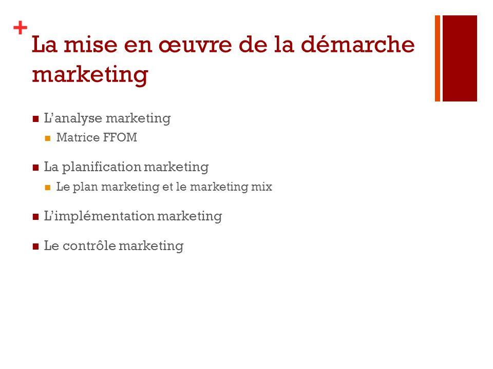+ La mise en œuvre de la démarche marketing Lanalyse marketing Matrice FFOM La planification marketing Le plan marketing et le marketing mix Limplémen