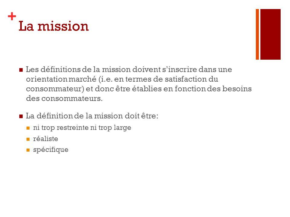+ La mission Les définitions de la mission doivent sinscrire dans une orientation marché (i.e. en termes de satisfaction du consommateur) et donc être