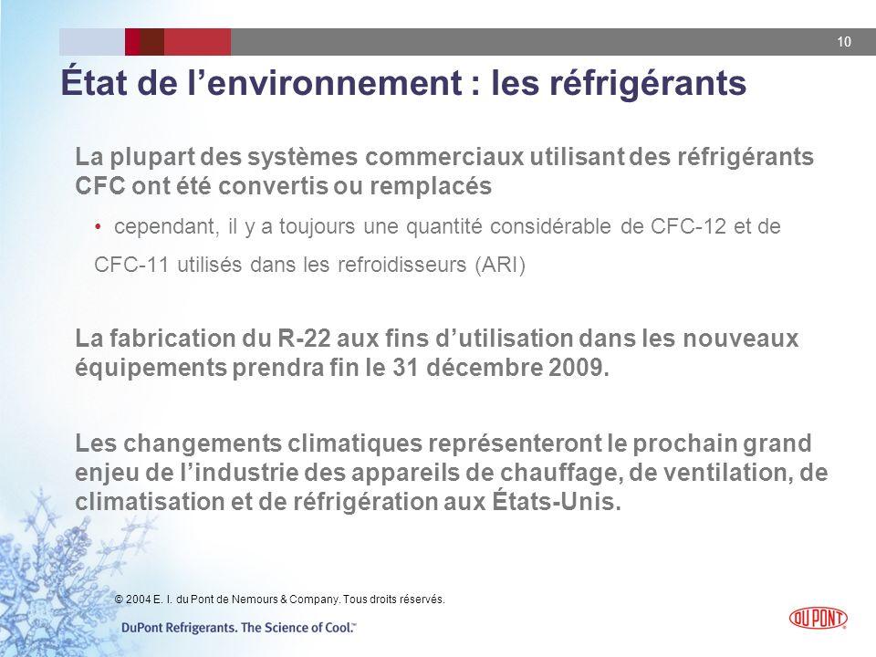 10 État de lenvironnement : les réfrigérants La plupart des systèmes commerciaux utilisant des réfrigérants CFC ont été convertis ou remplacés cependa