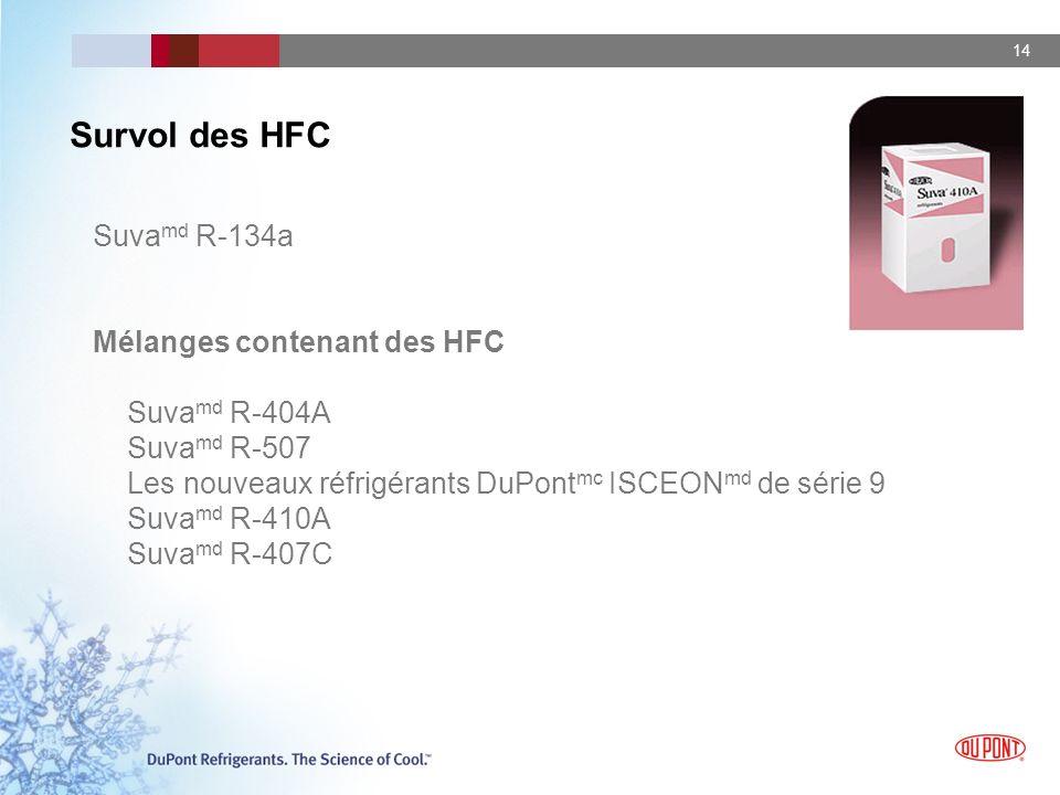 14 Suva md R-134a Mélanges contenant des HFC Suva md R-404A Suva md R-507 Les nouveaux réfrigérants DuPont mc ISCEON md de série 9 Suva md R-410A Suva