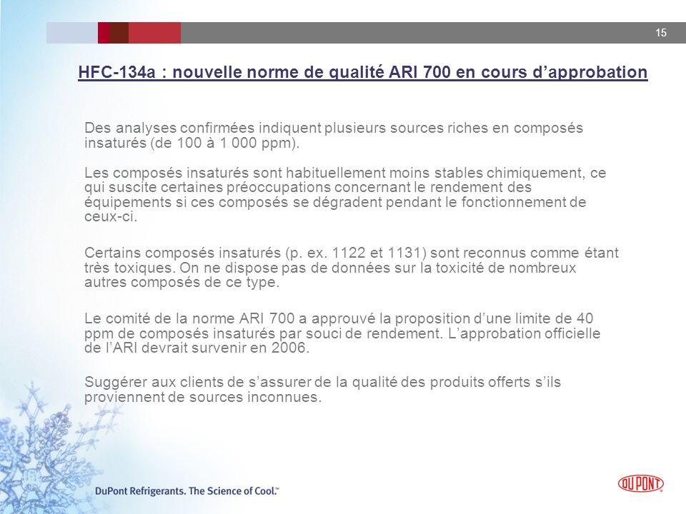 15 HFC-134a : nouvelle norme de qualité ARI 700 en cours dapprobation Des analyses confirmées indiquent plusieurs sources riches en composés insaturés