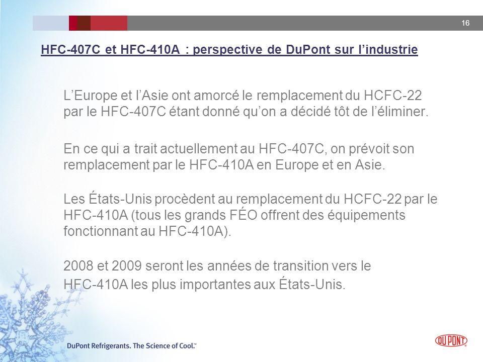 16 HFC-407C et HFC-410A : perspective de DuPont sur lindustrie LEurope et lAsie ont amorcé le remplacement du HCFC-22 par le HFC-407C étant donné quon