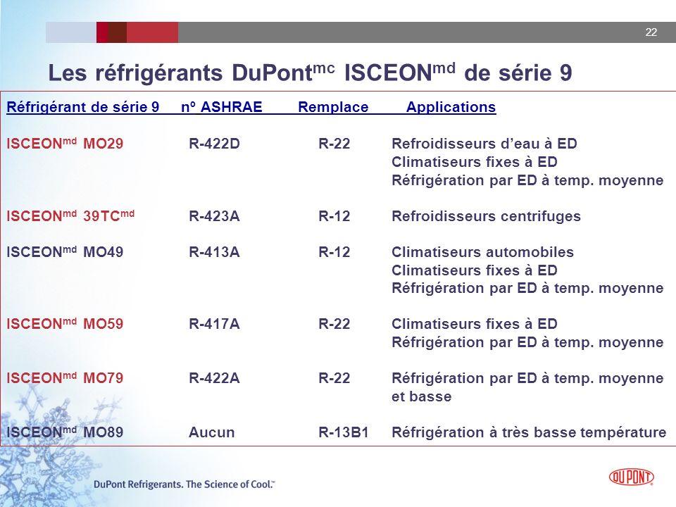 22 Les réfrigérants DuPont mc ISCEON md de série 9 Réfrigérant de série 9 nº ASHRAE Remplace Applications ISCEON md MO29R-422D R-22 Refroidisseurs dea