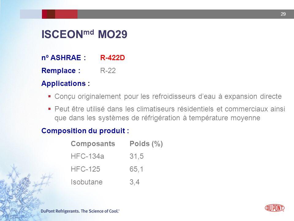 29 ISCEON md MO29 nº ASHRAE : R-422D Remplace : R-22 Applications : Conçu originalement pour les refroidisseurs deau à expansion directe Peut être uti