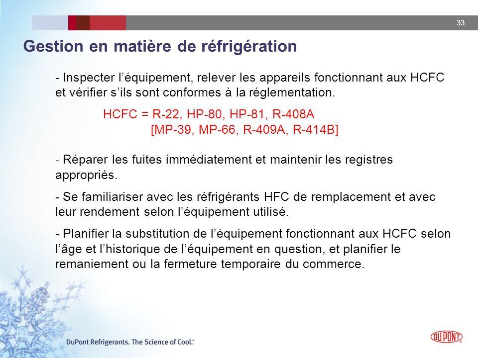 33 - Inspecter léquipement, relever les appareils fonctionnant aux HCFC et vérifier sils sont conformes à la réglementation. HCFC = R-22, HP-80, HP-81