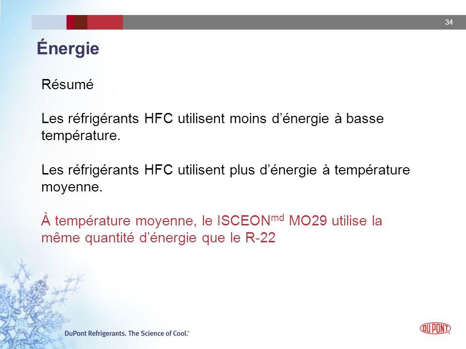 34 Énergie Résumé Les réfrigérants HFC utilisent moins dénergie à basse température. Les réfrigérants HFC utilisent plus dénergie à température moyenn