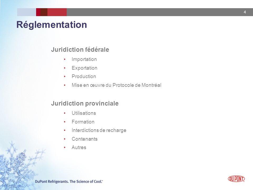 4 Réglementation Juridiction fédérale Importation Exportation Production Mise en œuvre du Protocole de Montréal Juridiction provinciale Utilisations F