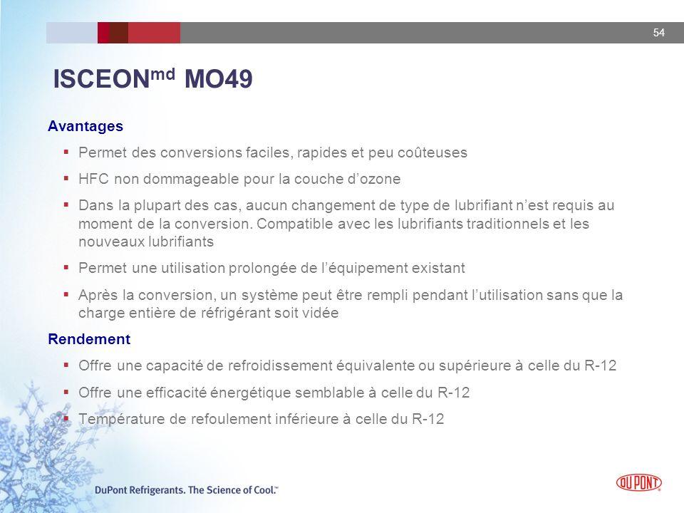 54 ISCEON md MO49 Avantages Permet des conversions faciles, rapides et peu coûteuses HFC non dommageable pour la couche dozone Dans la plupart des cas