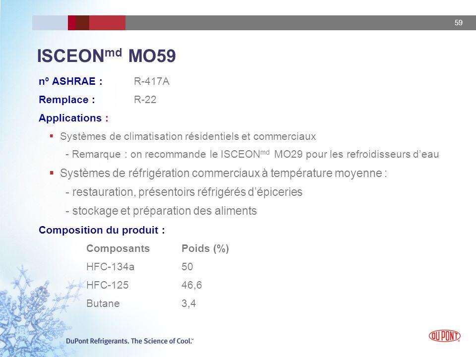 59 ISCEON md MO59 nº ASHRAE : R-417A Remplace : R-22 Applications : Systèmes de climatisation résidentiels et commerciaux - Remarque : on recommande l