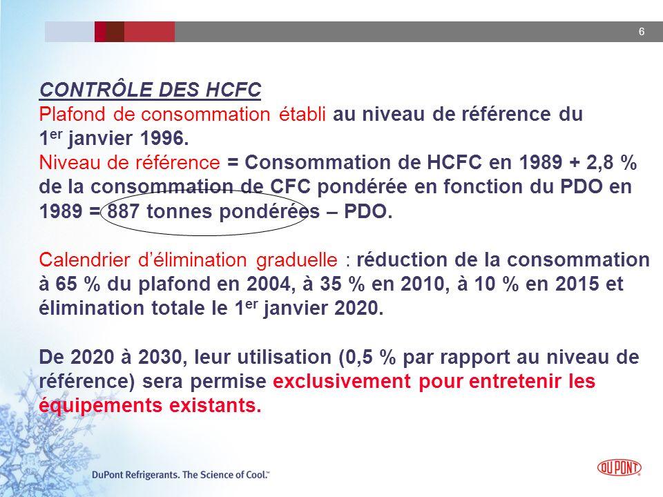 6 CONTRÔLE DES HCFC Plafond de consommation établi au niveau de référence du 1 er janvier 1996. Niveau de référence = Consommation de HCFC en 1989 + 2