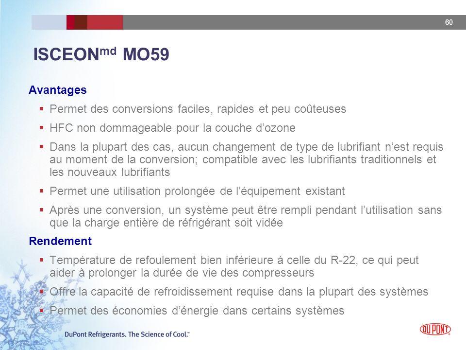 60 ISCEON md MO59 Avantages Permet des conversions faciles, rapides et peu coûteuses HFC non dommageable pour la couche dozone Dans la plupart des cas