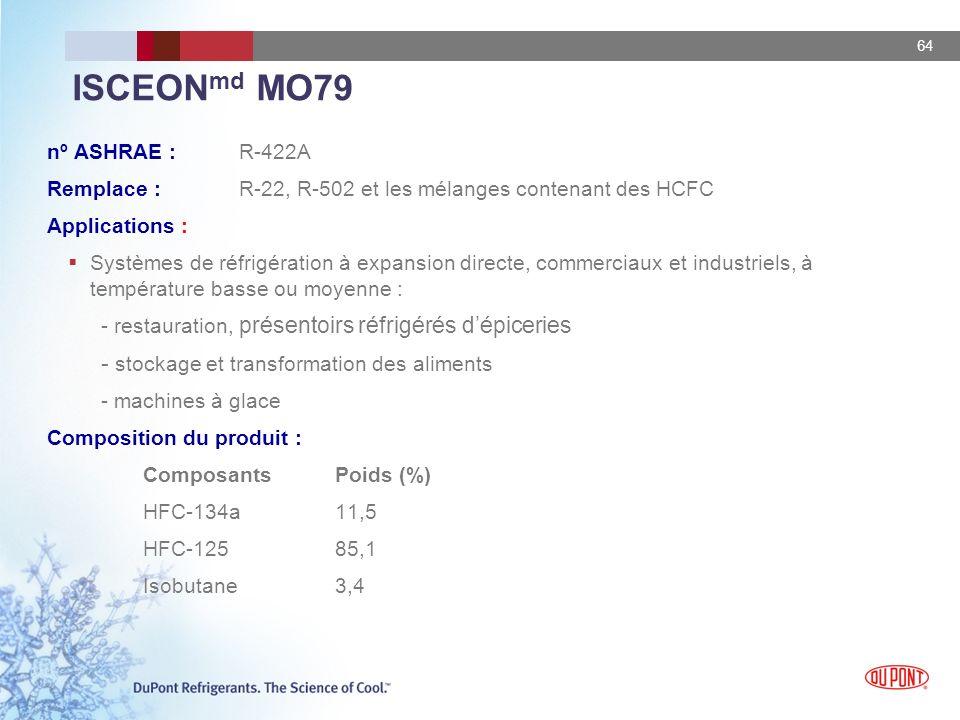 64 ISCEON md MO79 nº ASHRAE : R-422A Remplace : R-22, R-502 et les mélanges contenant des HCFC Applications : Systèmes de réfrigération à expansion di