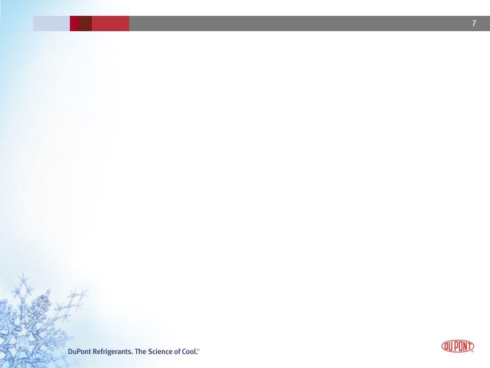 68 ISCEON md MO89 nº ASHRAE : Aucune classification Remplace : R-13B1 Applications : Systèmes de réfrigération à très basse température (entre -40 et -70 °C [-40 et -94 °F]) : - lyophilisateurs - congélateurs médicaux - chambres climatiques Composition du produit : ComposantsPoids (%) HFC-12586,0 PFC-218 9,0 Propane3,4 Non offert au Canada et aux États-Unis