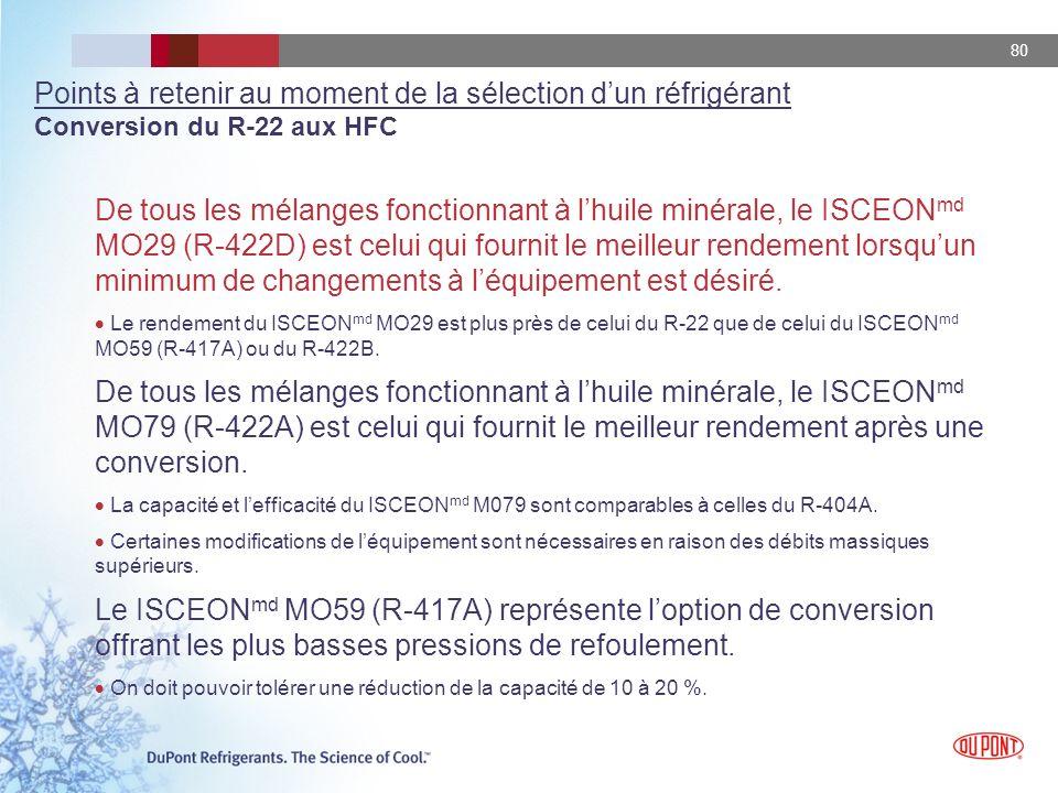 80 Points à retenir au moment de la sélection dun réfrigérant Conversion du R-22 aux HFC De tous les mélanges fonctionnant à lhuile minérale, le ISCEO