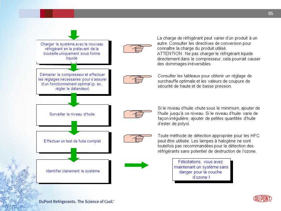 85 Identifier clairement le système Effectuer un test de fuite complet Démarrer le compresseur et effectuer les réglages nécessaires pour sassurer dun