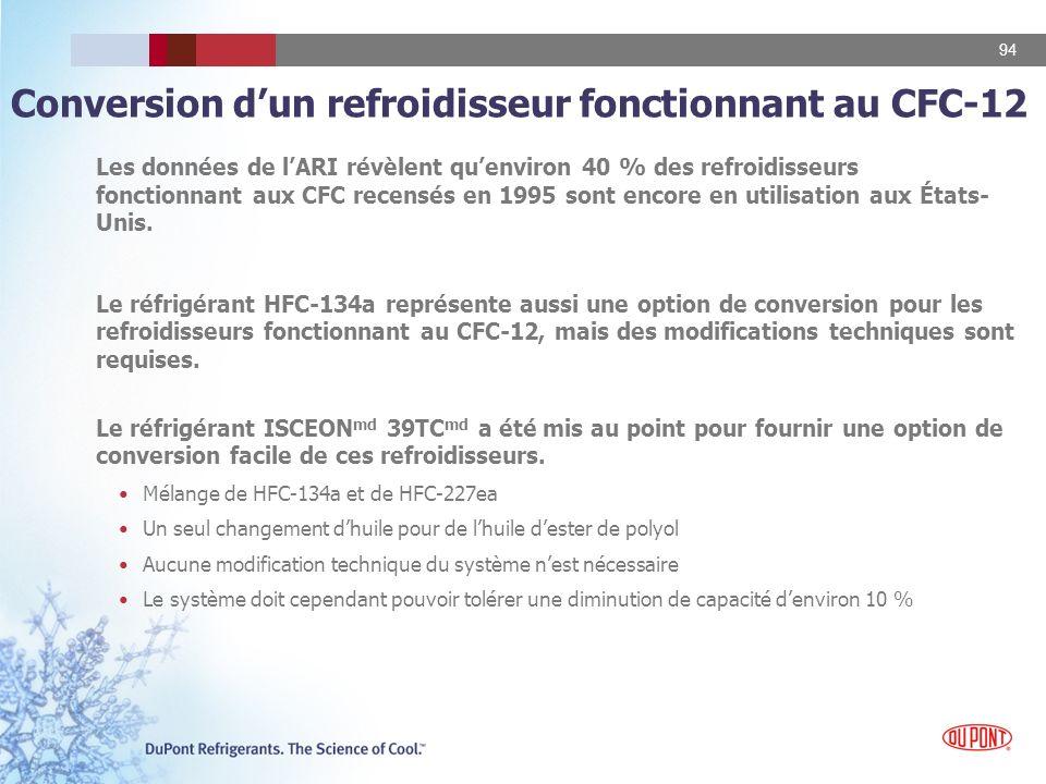 94 Conversion dun refroidisseur fonctionnant au CFC-12 Les données de lARI révèlent quenviron 40 % des refroidisseurs fonctionnant aux CFC recensés en