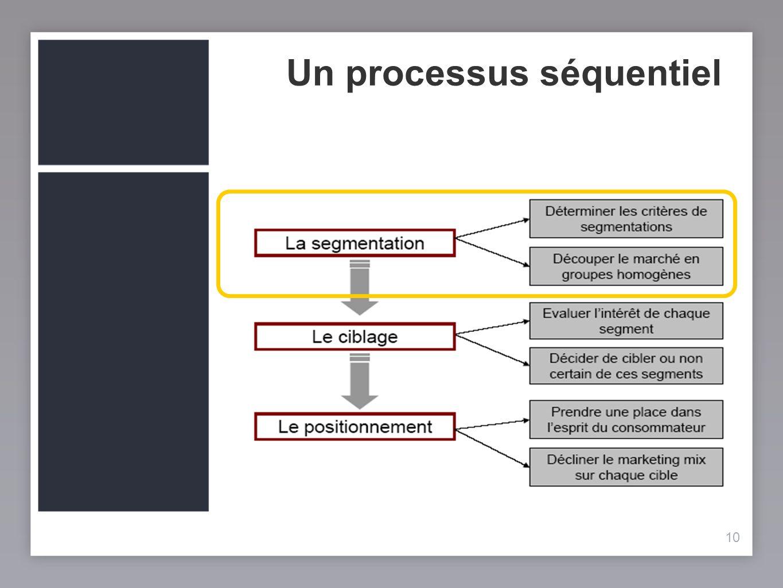 10 Un processus séquentiel 10