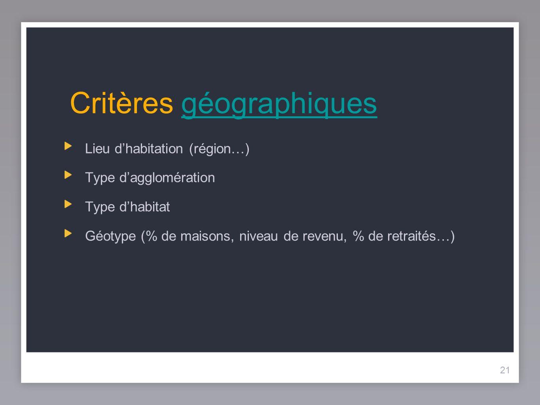 21 Critères géographiquesgéographiques 21 Lieu dhabitation (région…) Type dagglomération Type dhabitat Géotype (% de maisons, niveau de revenu, % de r