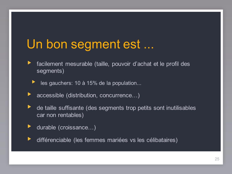 25 Un bon segment est... facilement mesurable (taille, pouvoir dachat et le profil des segments) les gauchers: 10 à 15% de la population... accessible