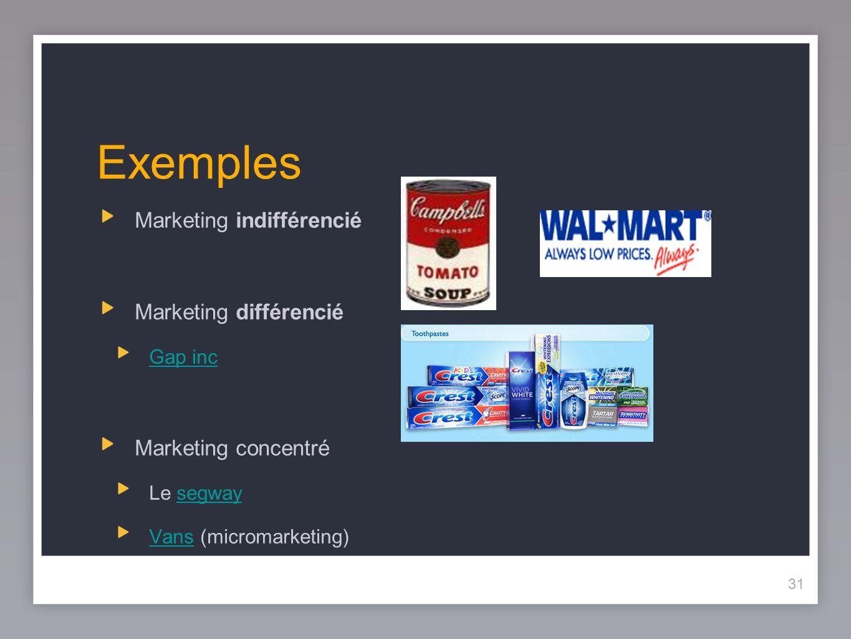 31 Exemples Marketing indifférencié Marketing différencié Gap inc Marketing concentré Le segwaysegway VansVans (micromarketing) 31