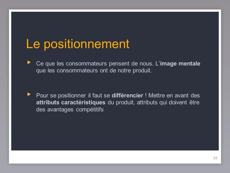 34 Le positionnement Ce que les consommateurs pensent de nous. Limage mentale que les consommateurs ont de notre produit. Pour se positionner il faut