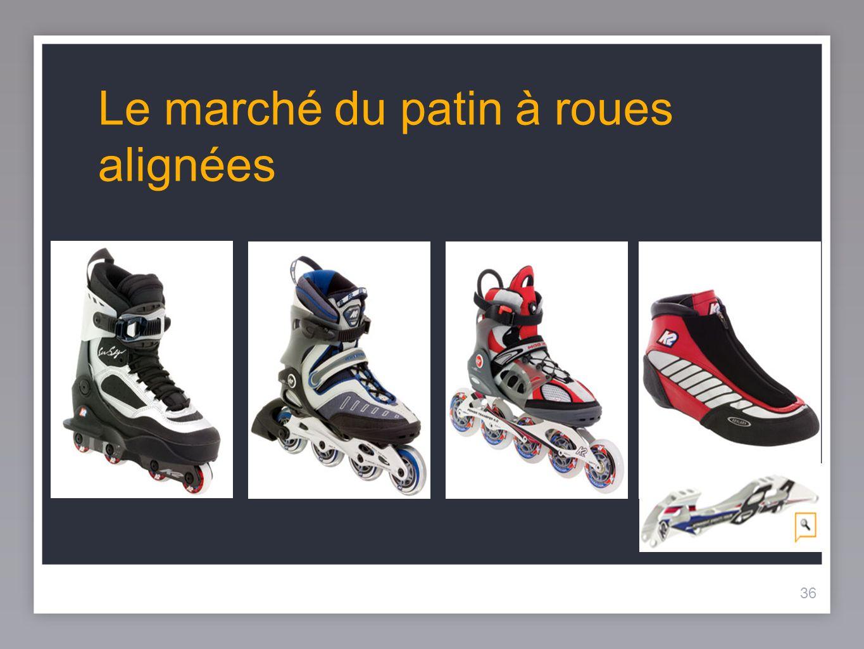 36 Le marché du patin à roues alignées 36