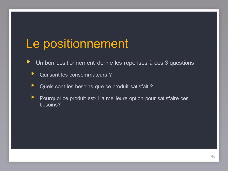 46 Le positionnement Un bon positionnement donne les réponses à ces 3 questions: Qui sont les consommateurs ? Quels sont les besoins que ce produit sa