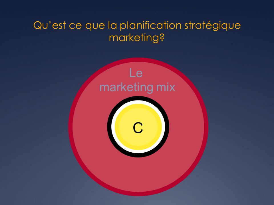 Le marketing mix C Quest ce que la planification stratégique marketing?